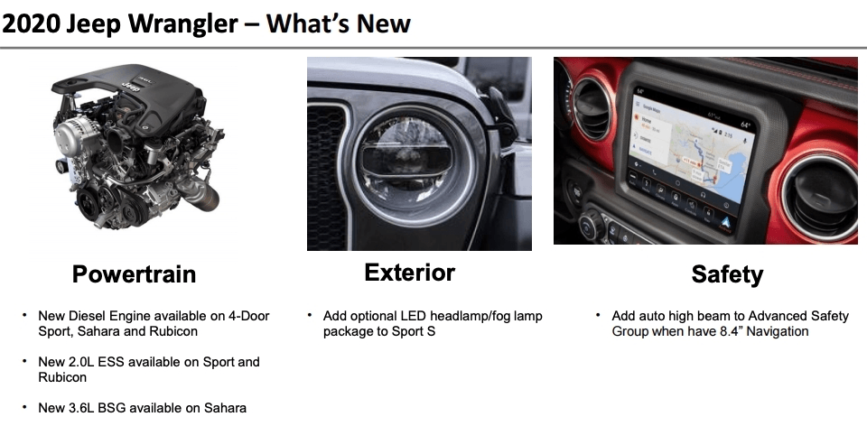 Jeep Wrangler 2020 New Features